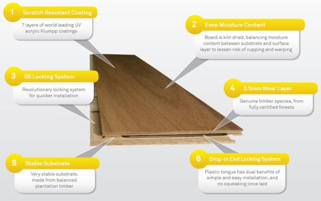 Features of Embelton's Hardwood Plus G5 and Eco-Walk engineered timber flooring